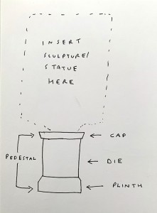 Pedestal diagram