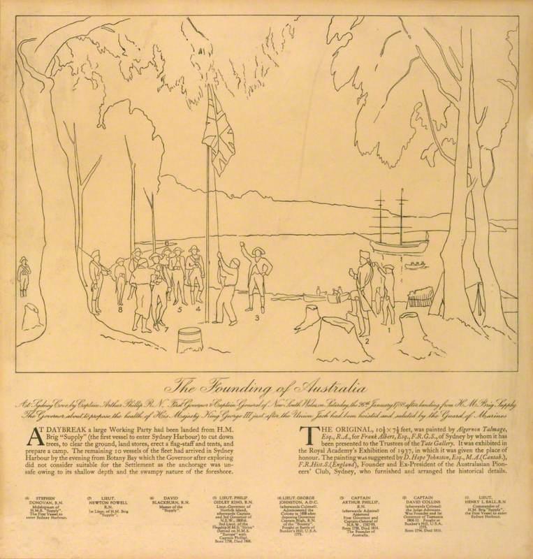 The Founding of Australia 1788