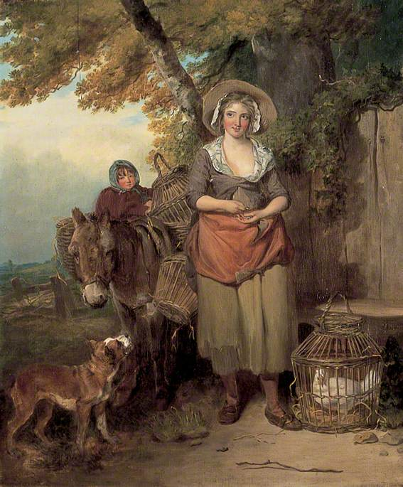 The Return from Market